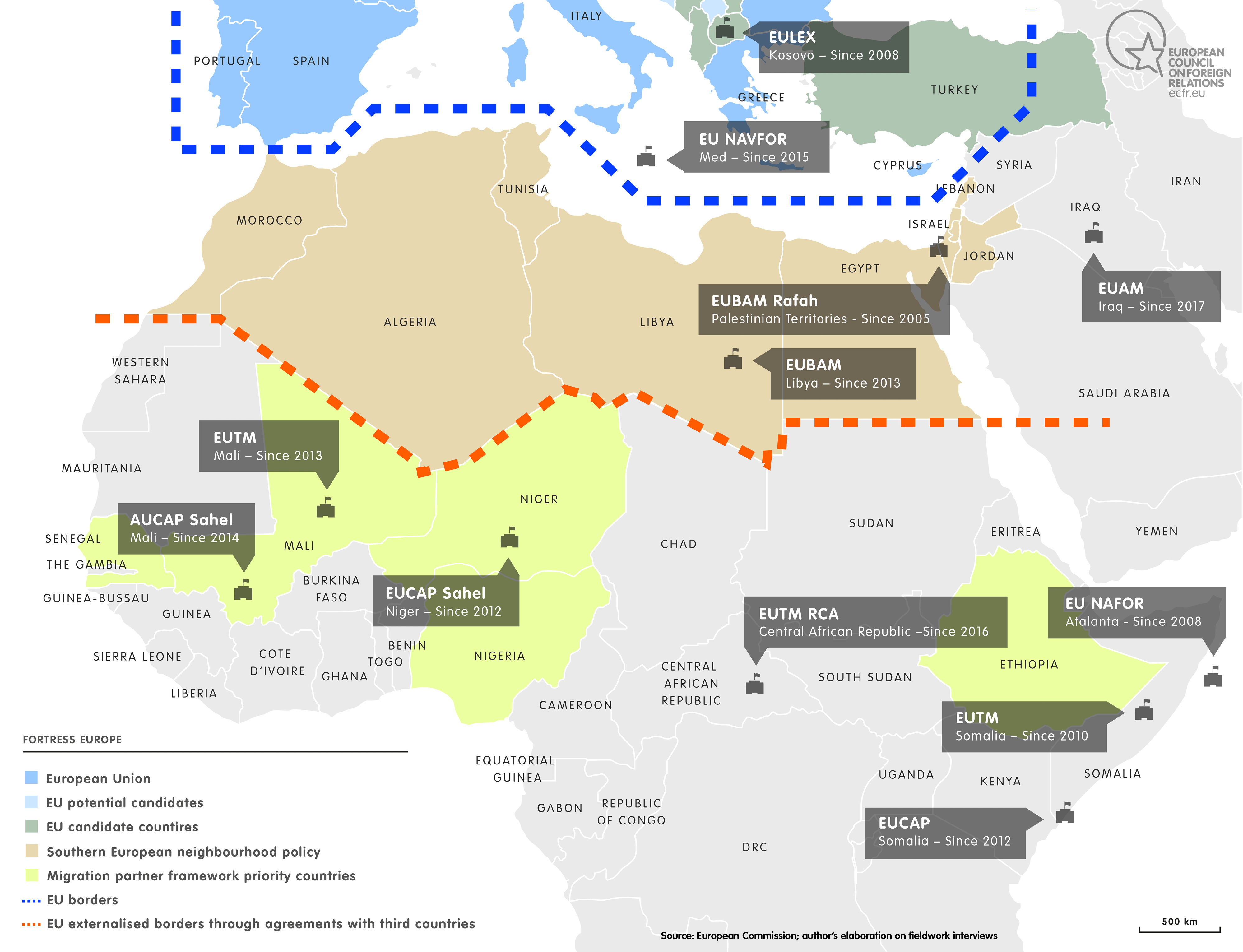 Europe and the great migration